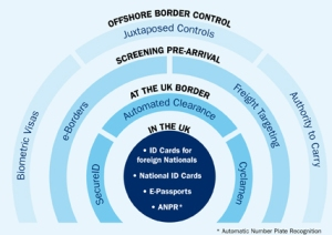 internal-borders